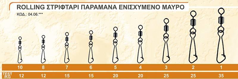 winner striftaroparamanes