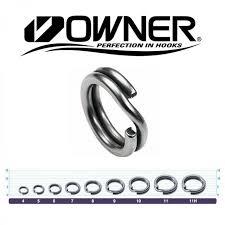 owner_hyper_wire